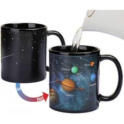Starry Solar System Ceramic Color Mug Cups & Mugs Water Cup Drinking Mug